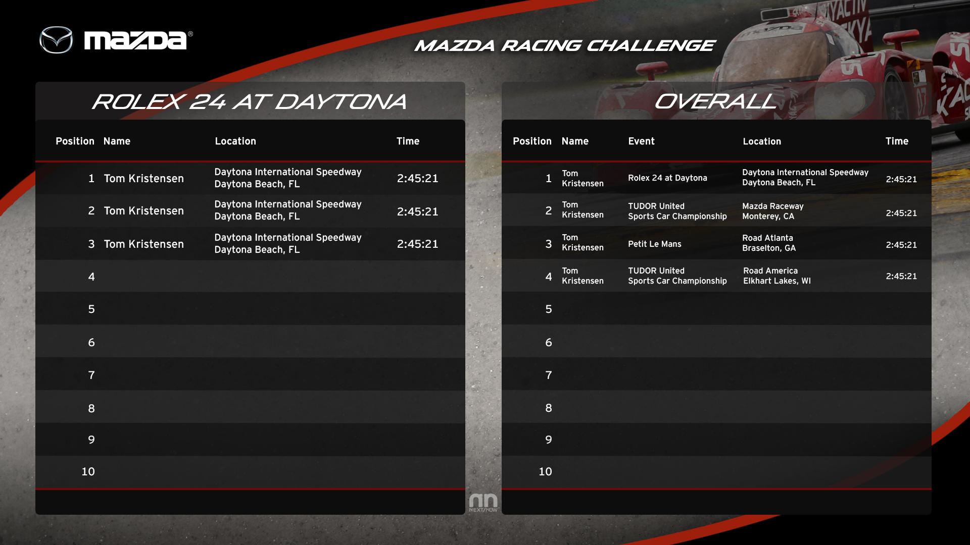 Mazda: Racing Challenge